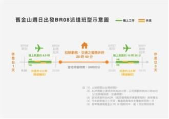 空服員工會抗議過勞 長榮:持續優化工作環境