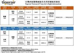 台灣虎航聯手韓國德威航空 首家外籍航空共用班號