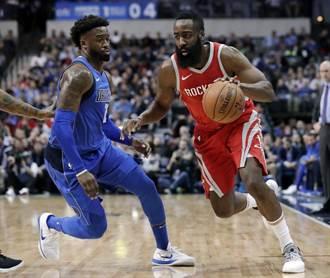 NBA》9成以上支持率 哈登穩奪NVP?