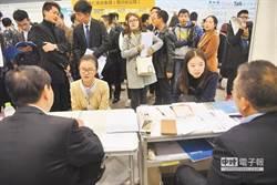 台灣經濟愈來愈差 認為兩岸會統一的年輕人變多了