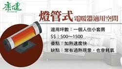 電暖器選購攻略!五大類型一次搞懂