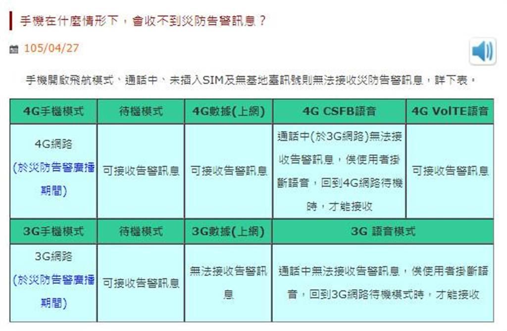 3G/4G手機無法收到災防告訊息的情境。(圖/翻攝NCC官網)