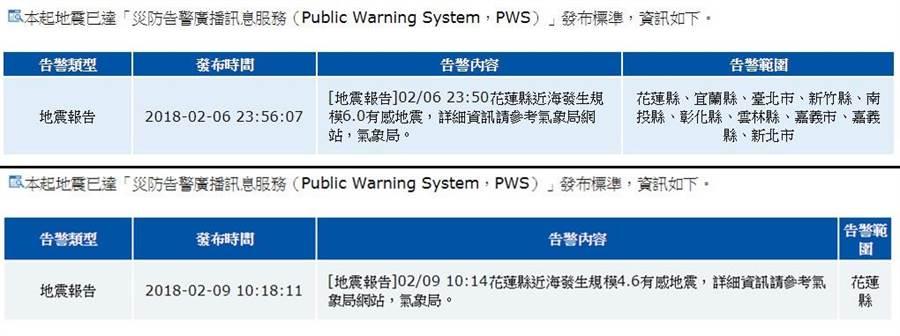 上下各是2/6晚上23:50分花蓮縣近海規模6.0地震,跟今日10:18分花蓮縣近海規模4.6地震的災防告警訊息內容,兩者影響範圍不同,警報發送地區也不同。(圖/翻攝中央氣象局)