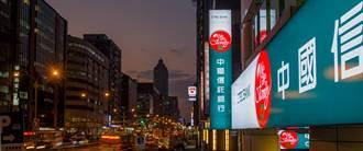 中信銀六連霸 蟬聯台灣銀行業第一品牌