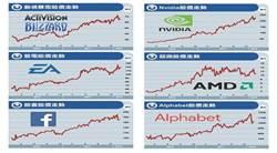 《先探投資週刊》潮產業有多夯 股價會說話