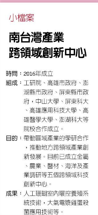 南台灣產業跨領域創新中心 小檔案