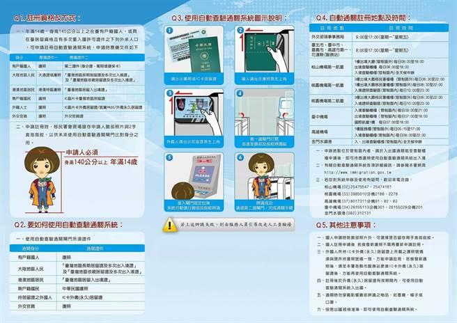 移民署辦理自動通關的相關申請流程。(移民署提供)