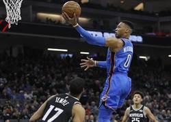 NBA》韋少準大三元無力回天 雷霆遭拓荒者橫掃