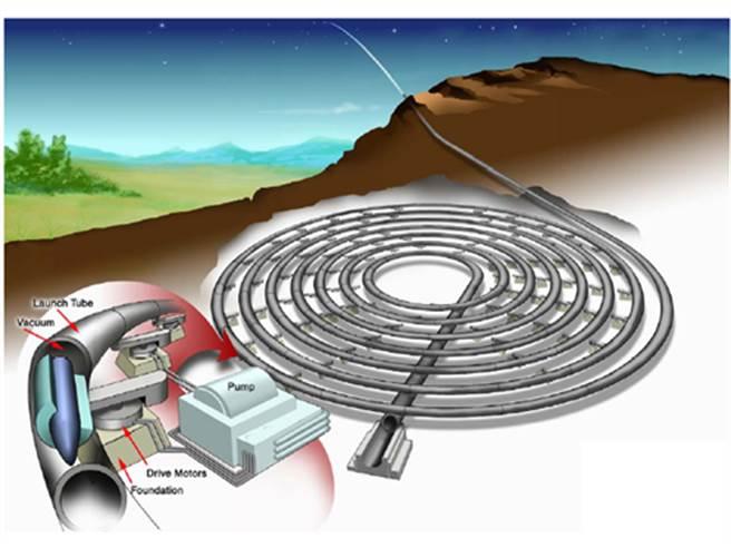 整個螺旋加速器像個巨大的蚊香,以螺旋加速的方式讓太空船加速到4馬赫以上。(圖/下一個大未來)
