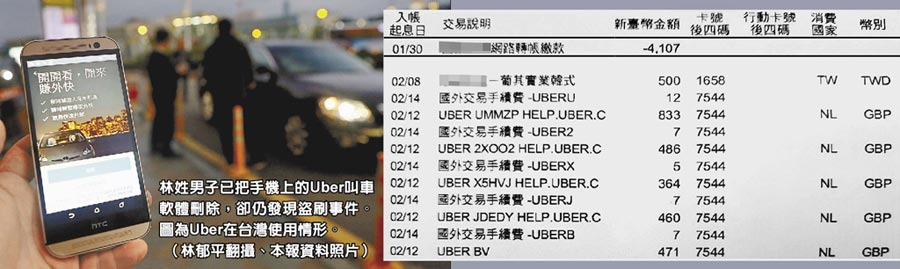 林姓男子已把手機上的Uber叫車軟體刪除,卻仍發現盜刷事件。圖為Uber在台灣使用情形。(林郁平翻攝、本報資料照片)
