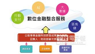 蘇建榮:QR Code共通規格 打造行動支付大平台