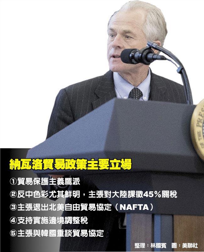 納瓦洛貿易政策主要立場