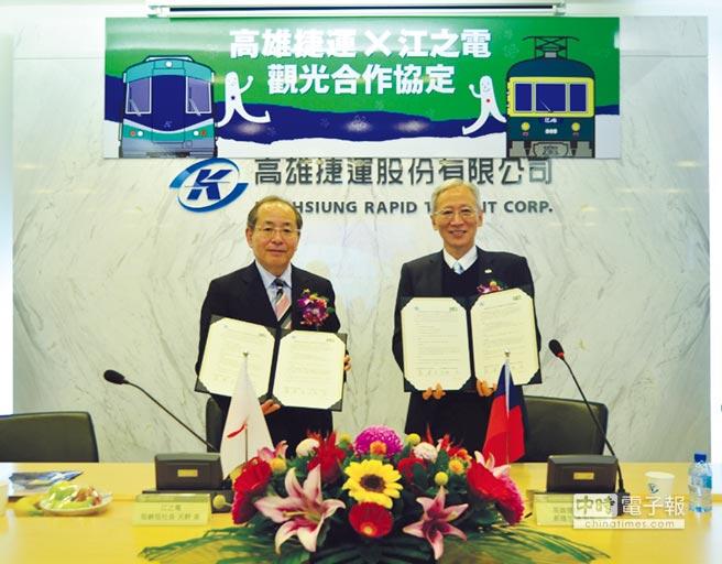 高捷公司董事長郝建生(右)昨日與日本江之電社長天野泉(左),共同簽署第三年度觀光合作協議。圖/業者提供