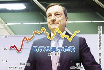 ECB不再承諾加碼購債 歐元高歌