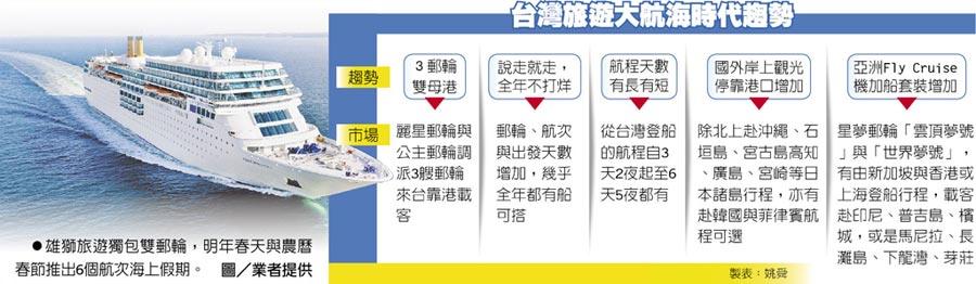 雄獅旅遊獨包雙郵輪,明年春天與農曆春節推出6個航次海上假期。圖/業者提供