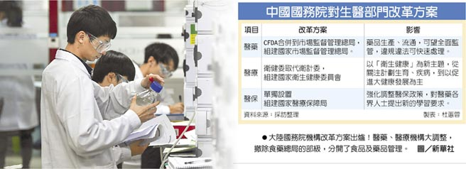 中國國務院對生醫部門改革方案  ●大陸國務院機構改革方案出爐!醫藥、醫療機構大調整,撤除食藥總局的部級,分開了食品及藥品管理。圖/新華社