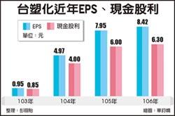 台塑化配息6.3元 殖利率5.38%