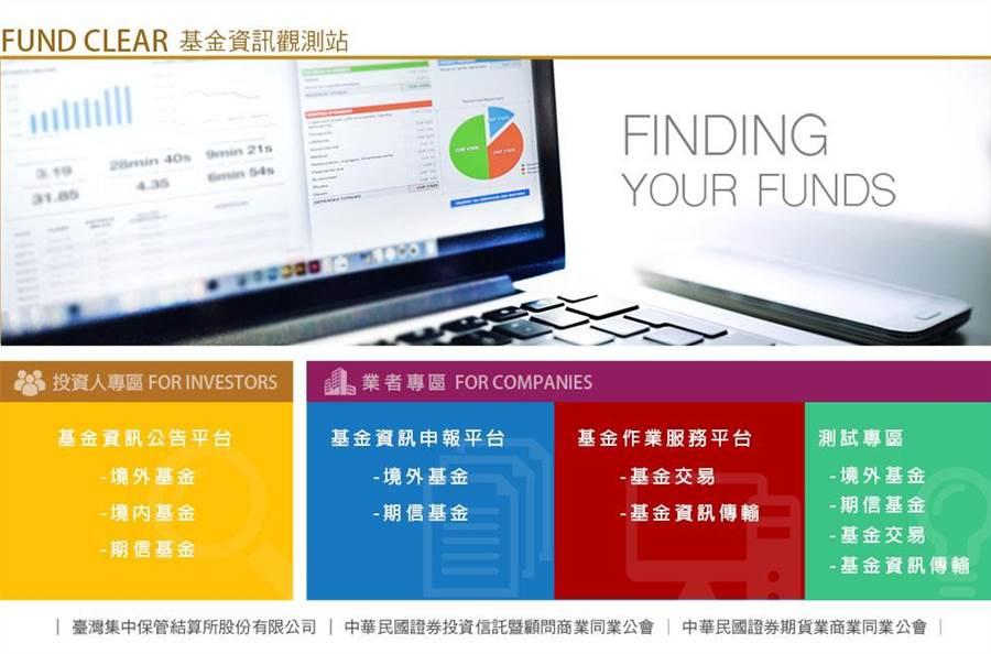 集保結算所與投信投顧公會共同規畫建置境內外基金整合資訊統一入口「基金資訊觀測站」,讓投資人可同時查詢市場上所有境內外基金整體資訊。(圖/集保結算所)