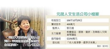 微型創業-郭元瑾 打造海線新亮點
