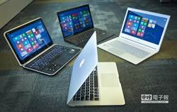 你踩雷了?8大品牌電腦最容易壞竟是「這家」
