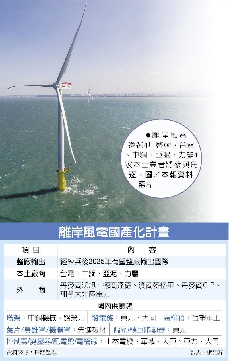 離岸風電遴選4月啟動,台電、中鋼、亞泥、力麗4家本土業者將參與角逐。圖/本報資料照片  離岸風電國產化計畫