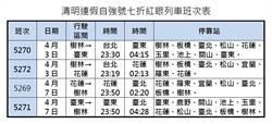 疏運旅客 台鐵清明連假加開七折紅眼班車 開放6600站票