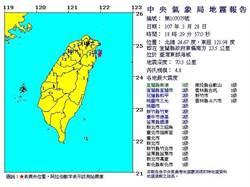 地牛翻身!東部海域發生規模4.8地震 台北有感