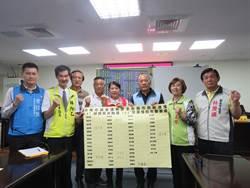 8議員連署凍漲房屋稅 台南市財稅局:依法3年不得調整