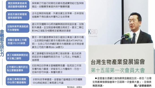 金融挺生技七力  ●金管會主委顧立雄為展現金融挺生技,參加「台灣生物產業發展協會第十五屆第一次會員大會」,並發表專題演講。圖/金管會提供