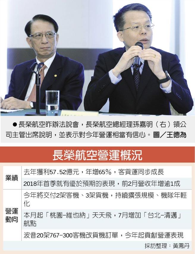 長榮航空昨辦法說會,長榮航空總經理孫嘉明(右)領公司主管出席說明,並表示對今年營運相當有信心。圖/王德為