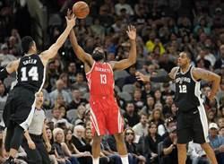 NBA》馬刺爆冷斬斷火箭11連勝 穩坐西區第4