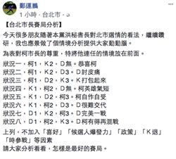 綠委公布台北市長賽局 8種狀況分析柯與民進黨競合