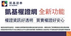 台灣權王-凱基證券 貿易戰影響 股市短線波動大