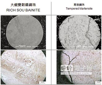 大鎪科技砂材 耐衝擊、耐損耗
