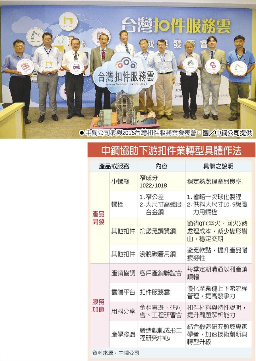 中鋼公司參與2016台灣扣件服務雲發表會。圖/中鋼公司提供