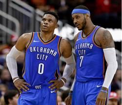 NBA》還差16籃板 韋斯布魯克平均大三元
