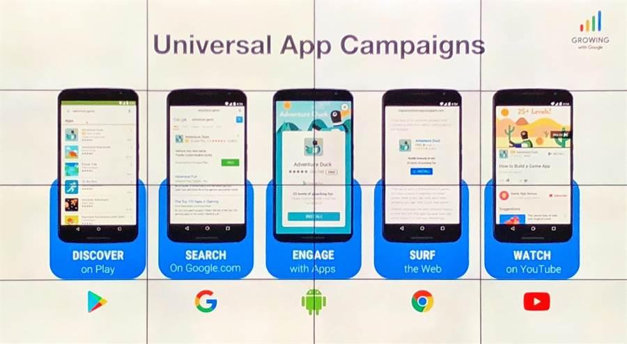 Google提供多樣數位廣告工具,其中Universal App Campaigns 就是其中一種。只要預備一種廣告內容能夠橫框多個Google平台來投放廣告。(圖/黃慧雯攝)