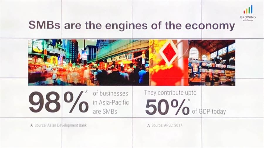 根據統計,亞太地區有高達98%企業屬於中小企業(SMB)。(圖/黃慧雯攝)