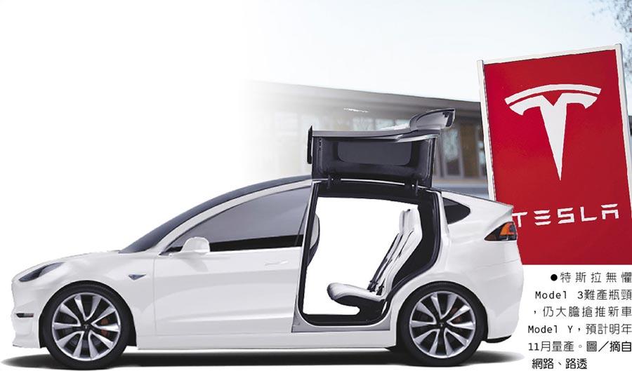 特斯拉無懼Model 3難產瓶頸,仍大膽搶推新車Model Y,預計明年11月量產。圖/摘自網路、路透