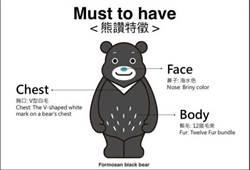 網路流傳熊讚設計圖 觀傳局:非定案