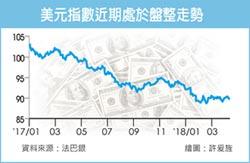外匯探搜-預期貿易戰緩和 美元走勢相對持穩