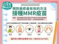 震驚!台灣虎航恐爆第3波麻疹疫情