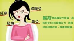 嘜攔卡啊!疾管署說明去沖繩是否打麻疹疫苗
