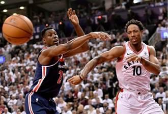 NBA》迪羅薩37分 暴龍輕取巫師摘2連勝