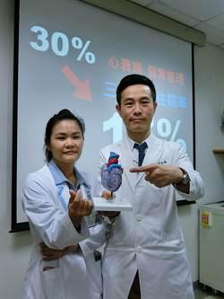 奇美設立心臟衰竭個管師 為心臟衰竭患者量身訂製醫療服務