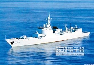 南海閱兵、台海軍演 陸劃紅線