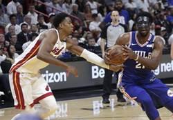 NBA》「面具俠」末節爆發 七六人搶回主場優勢
