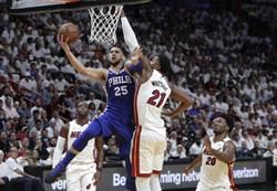 NBA》班西蒙斯季後賽首次大三元 七六人聽牌