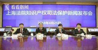 知識產權案再創新高 上海法院首發雙語白皮書
