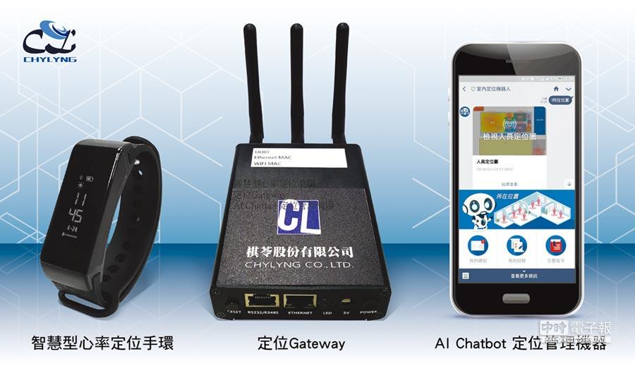 棋苓公司研發的人工智慧對話機器人(AI chatbot)程式與穿戴區域定位管理系統。圖/業者提供